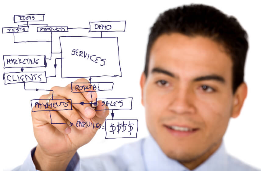 funciones de los supervisores call center